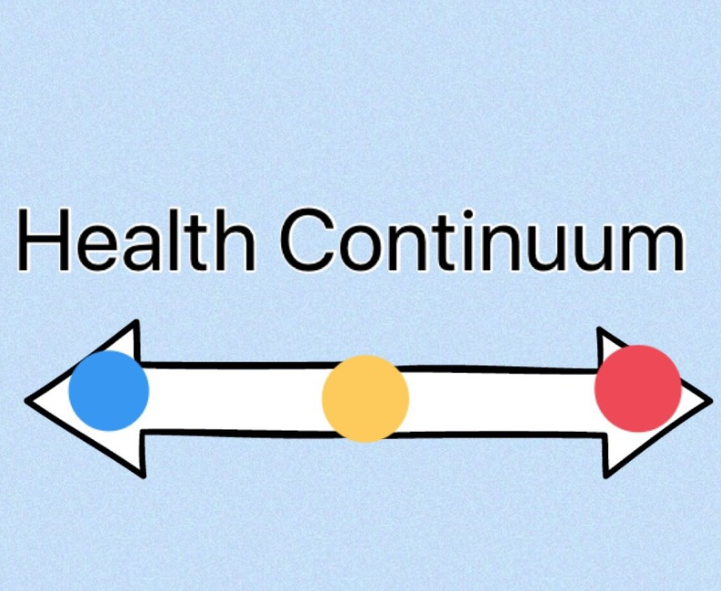 The Continuum: Measuring and Managing your Mental Health