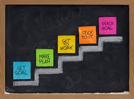 Goal Setting and Action Planning